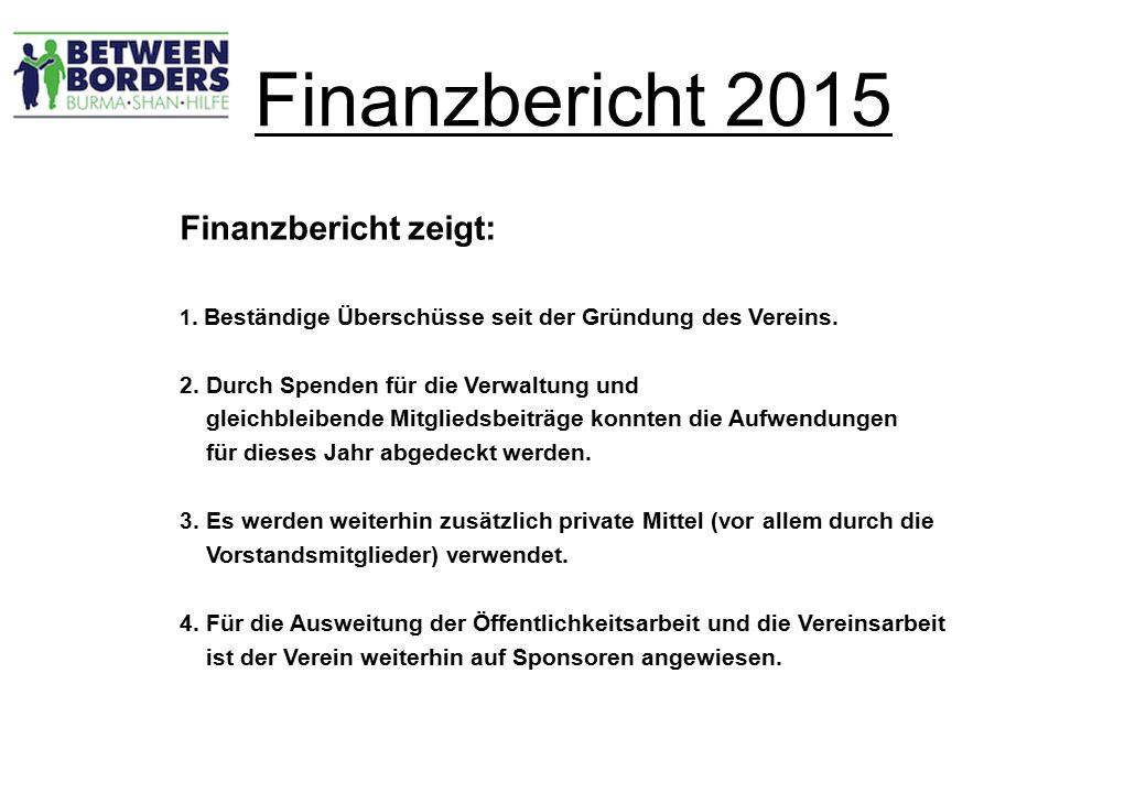 Finanzbericht 2015 Finanzbericht zeigt: 1. Beständige Überschüsse seit der Gründung des Vereins.