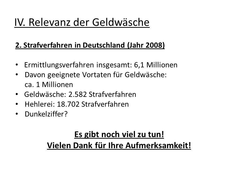 IV. Relevanz der Geldwäsche 2.
