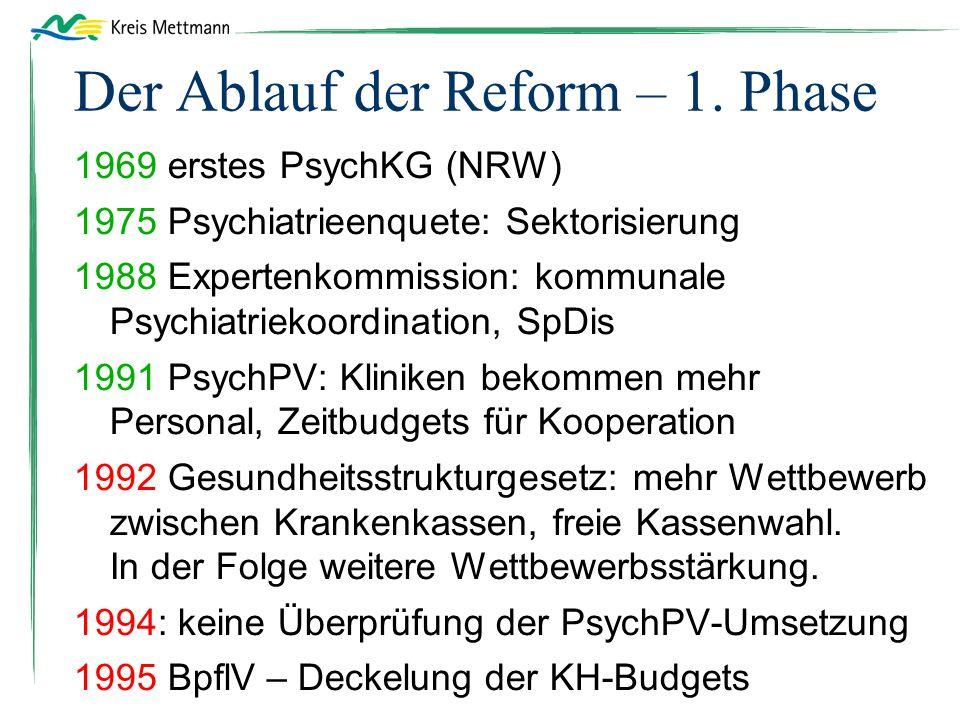 Der Ablauf der Reform – 1.