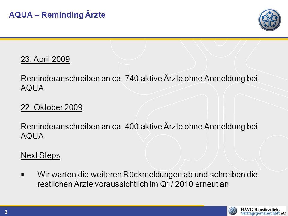 3 AQUA – Reminding Ärzte 23. April 2009 Reminderanschreiben an ca.