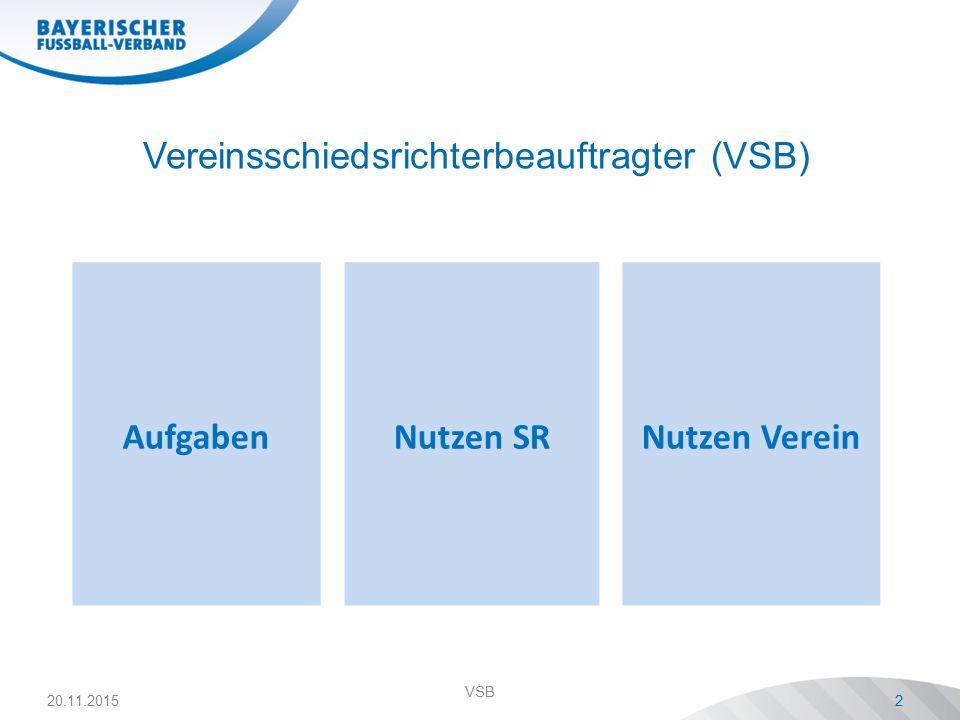 20.11.2015 VSB 2 AufgabenNutzen SRNutzen Verein