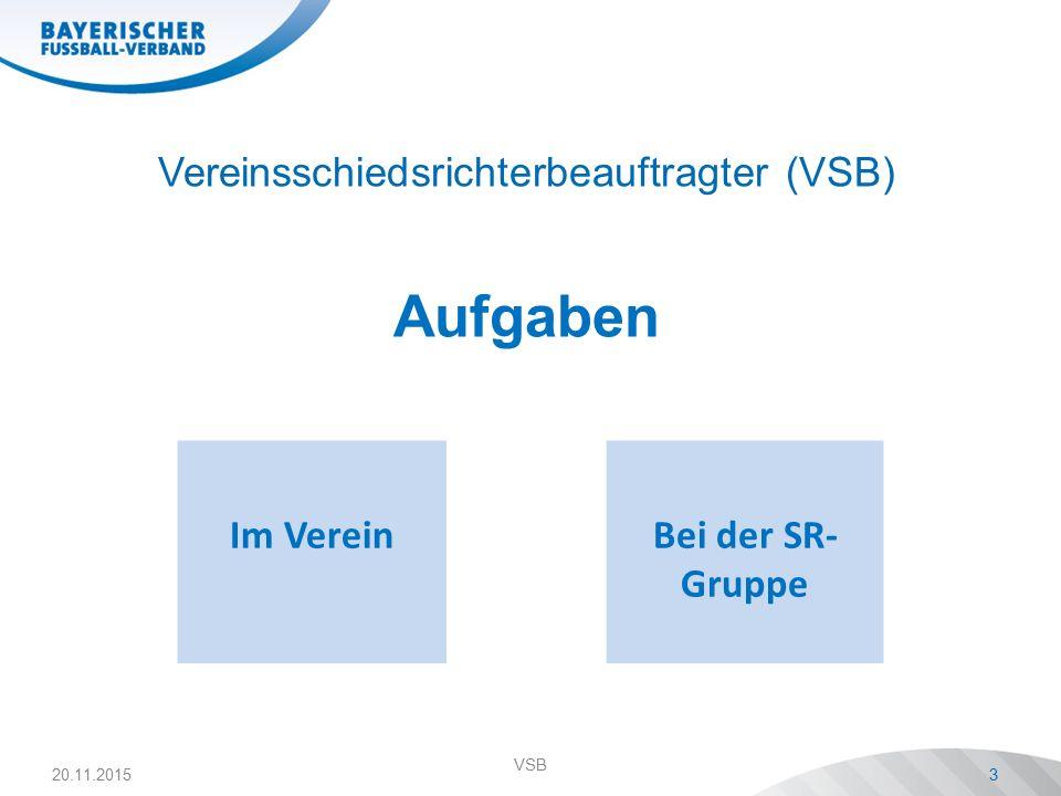 Vereinsschiedsrichterbeauftragter (VSB) Aufgaben 20.11.2015 VSB 3 Im VereinBei der SR- Gruppe