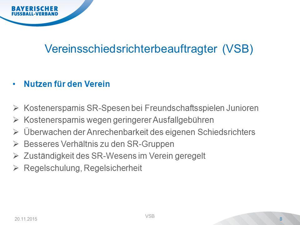 Vereinsschiedsrichterbeauftragter (VSB) Nutzen für den Verein  Kostenersparnis SR-Spesen bei Freundschaftsspielen Junioren  Kostenersparnis wegen ge