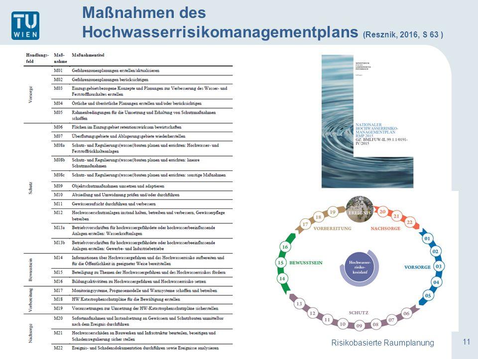 11 Maßnahmen des Hochwasserrisikomanagementplans (Resznik, 2016, S 63 ) Risikobasierte Raumplanung