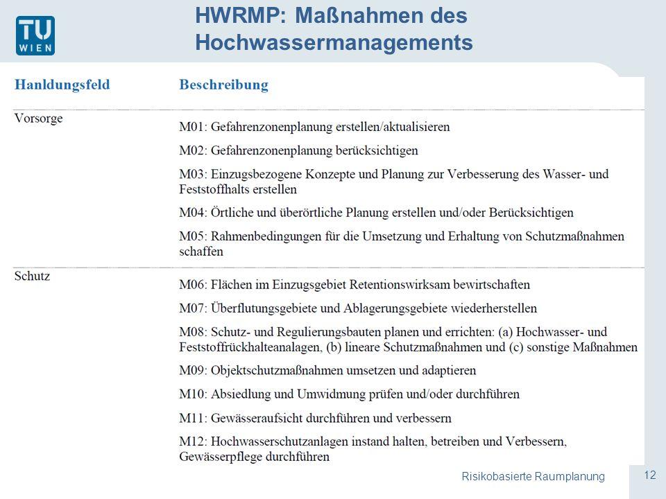 12 HWRMP: Maßnahmen des Hochwassermanagements Risikobasierte Raumplanung