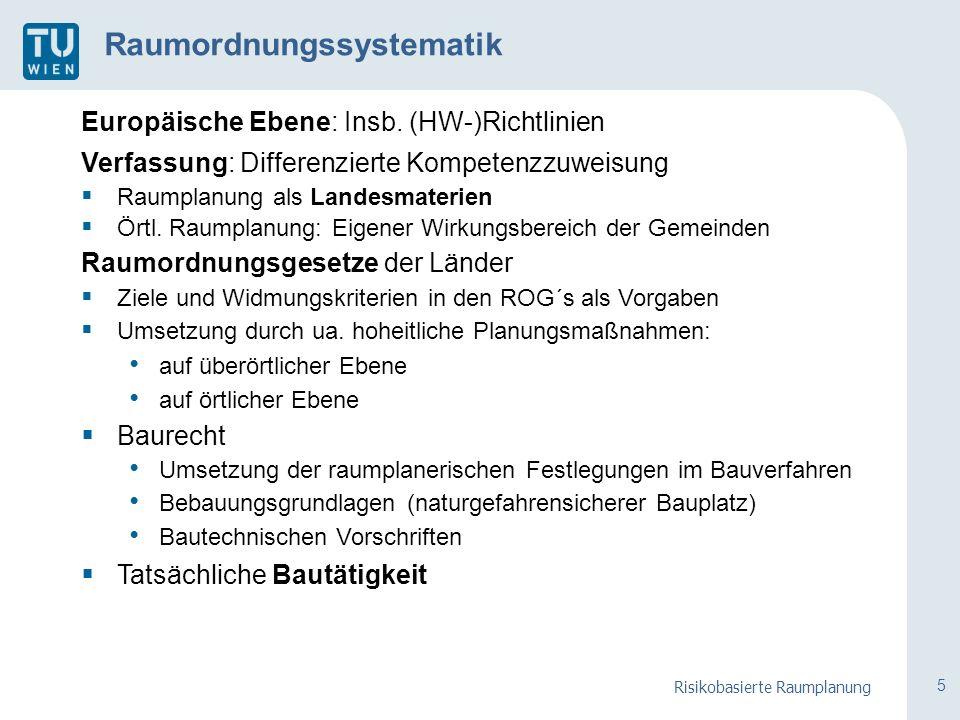 6 Planungs- instrumente zur Umsetzung der HWRL Quelle: Rudolf-Miklau, 2012, 186 Risikobasierte Raumplanung