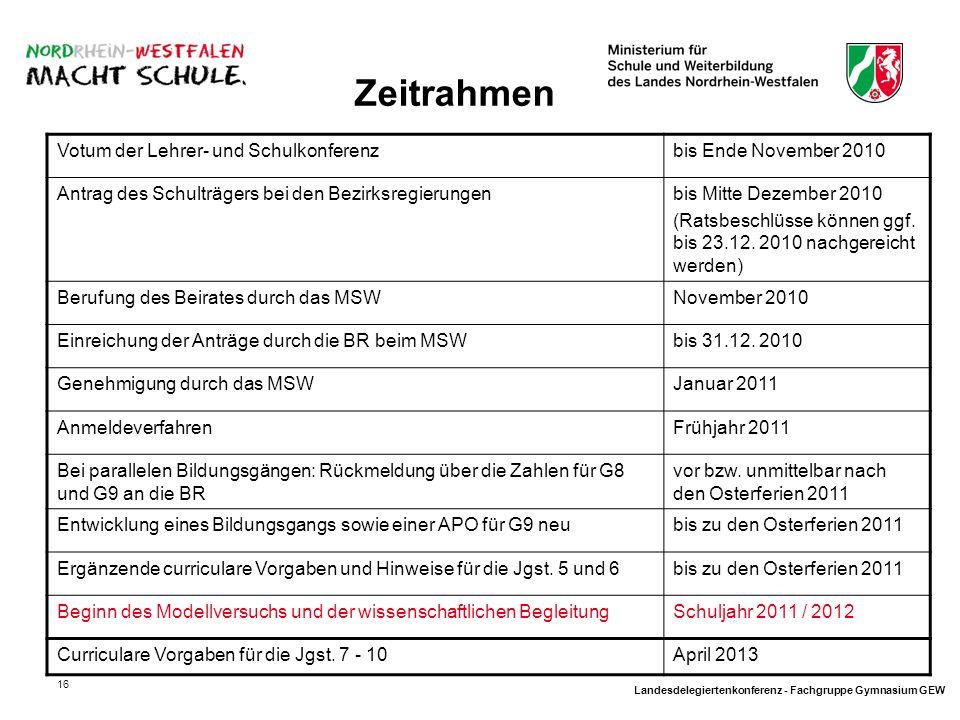 16 Zeitrahmen Votum der Lehrer- und Schulkonferenzbis Ende November 2010 Antrag des Schulträgers bei den Bezirksregierungenbis Mitte Dezember 2010 (Ratsbeschlüsse können ggf.