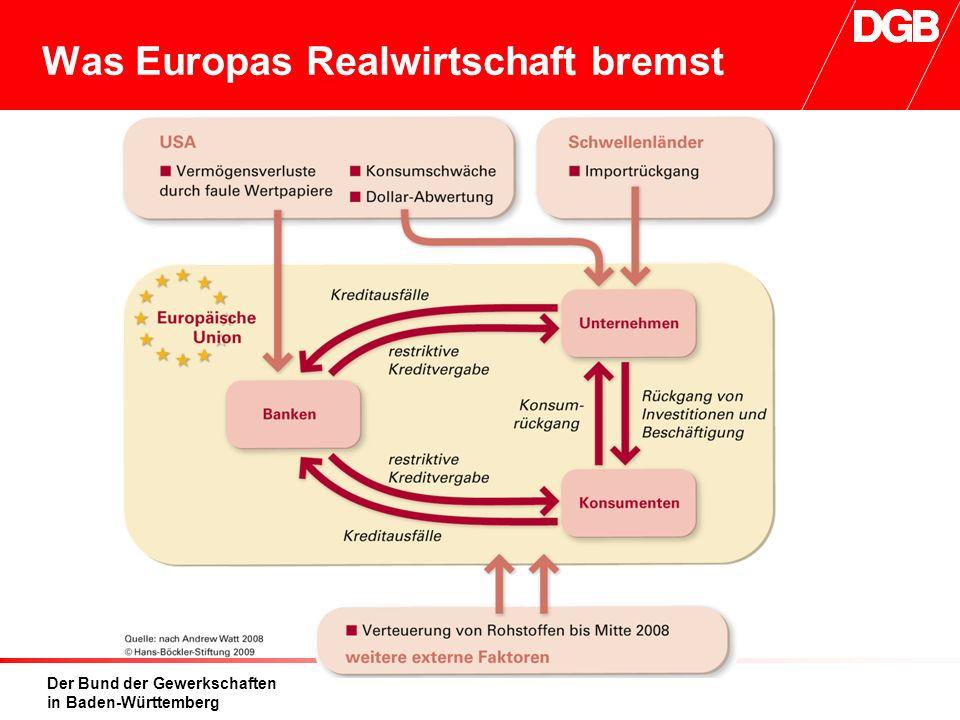 Der Bund der Gewerkschaften in Baden-Württemberg Was Europas Realwirtschaft bremst