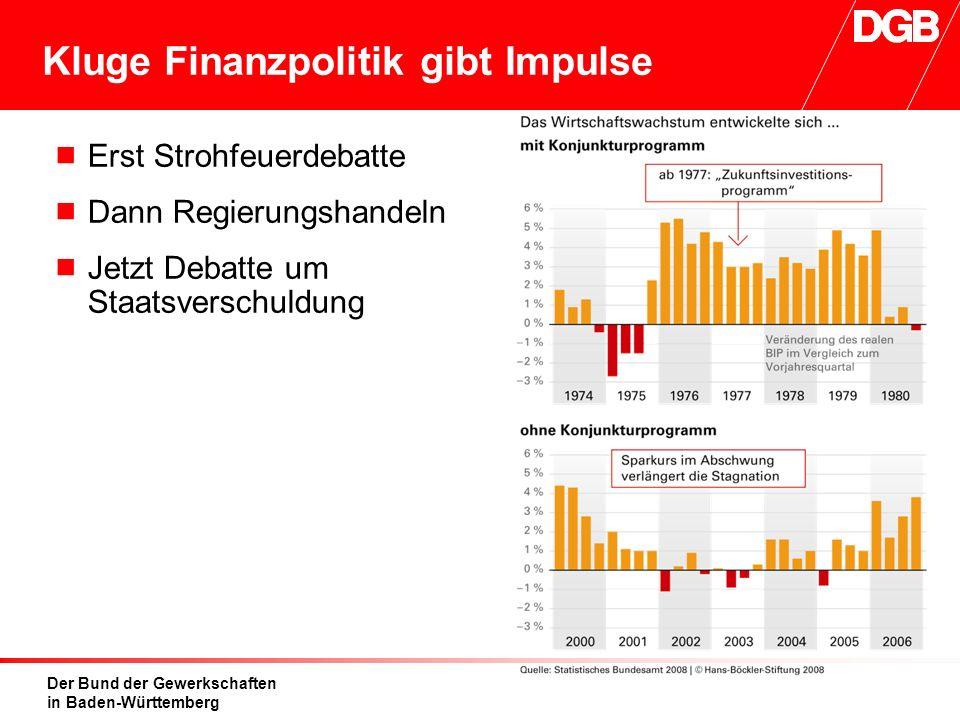 Der Bund der Gewerkschaften in Baden-Württemberg Kluge Finanzpolitik gibt Impulse  Erst Strohfeuerdebatte  Dann Regierungshandeln  Jetzt Debatte um
