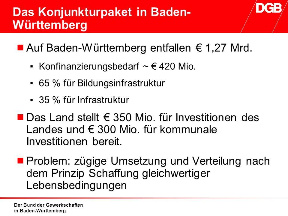 Der Bund der Gewerkschaften in Baden-Württemberg Das Konjunkturpaket in Baden- Württemberg  Auf Baden-Württemberg entfallen € 1,27 Mrd. ▪Konfinanzier