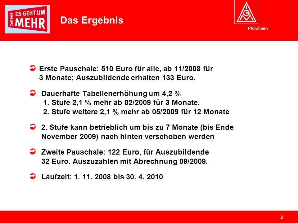 Pforzheim 2 Erste Pauschale: 510 Euro für alle, ab 11/2008 für 3 Monate; Auszubildende erhalten 133 Euro. Dauerhafte Tabellenerhöhung um 4,2 % 1. Stuf