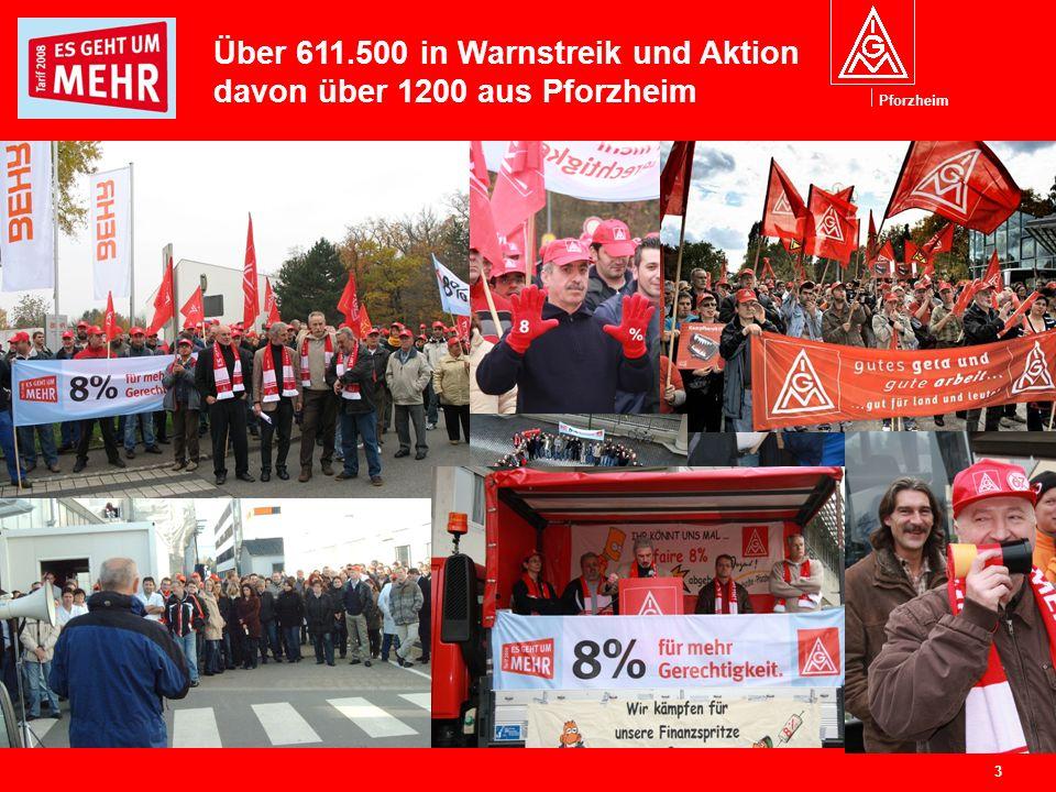 Pforzheim 3 Über 611.500 in Warnstreik und Aktion davon über 1200 aus Pforzheim