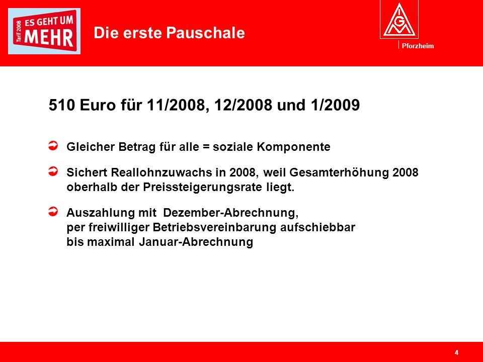 Pforzheim 4 510 Euro für 11/2008, 12/2008 und 1/2009 Gleicher Betrag für alle = soziale Komponente Sichert Reallohnzuwachs in 2008, weil Gesamterhöhun