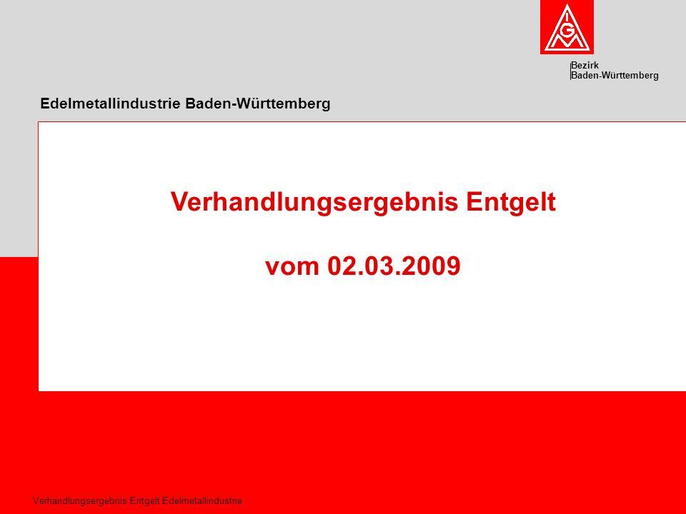 Bezirk Baden-Württemberg Verhandlungsergebnis Entgelt Edelmetallindustrie2 Erhöhung der Tabellenwerte um 4,2 % Vorweganhebung von 2,1 % ab dem 1.