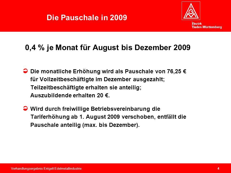 Bezirk Baden-Württemberg Verhandlungsergebnis Entgelt Edelmetallindustrie4 0,4 % je Monat für August bis Dezember 2009 Die monatliche Erhöhung wird als Pauschale von 76,25 € für Vollzeitbeschäftigte im Dezember ausgezahlt; Teilzeitbeschäftigte erhalten sie anteilig; Auszubildende erhalten 20 €.