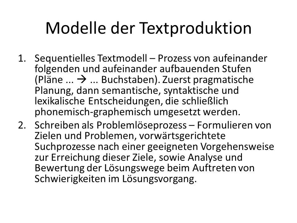 Modelle der Textproduktion 1.Sequentielles Textmodell – Prozess von aufeinander folgenden und aufeinander aufbauenden Stufen (Pläne...