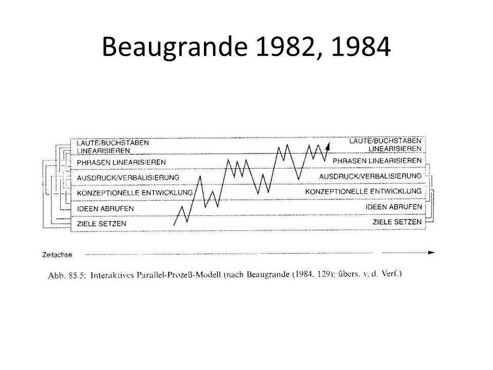 Beaugrande 1982, 1984