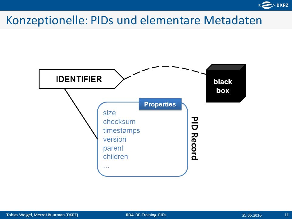 Tobias Weigel, Merret Buurman (DKRZ) Konzeptionelle: PIDs und elementare Metadaten 25.05.2016 IDENTIFIER black box size checksum timestamps version parent children...