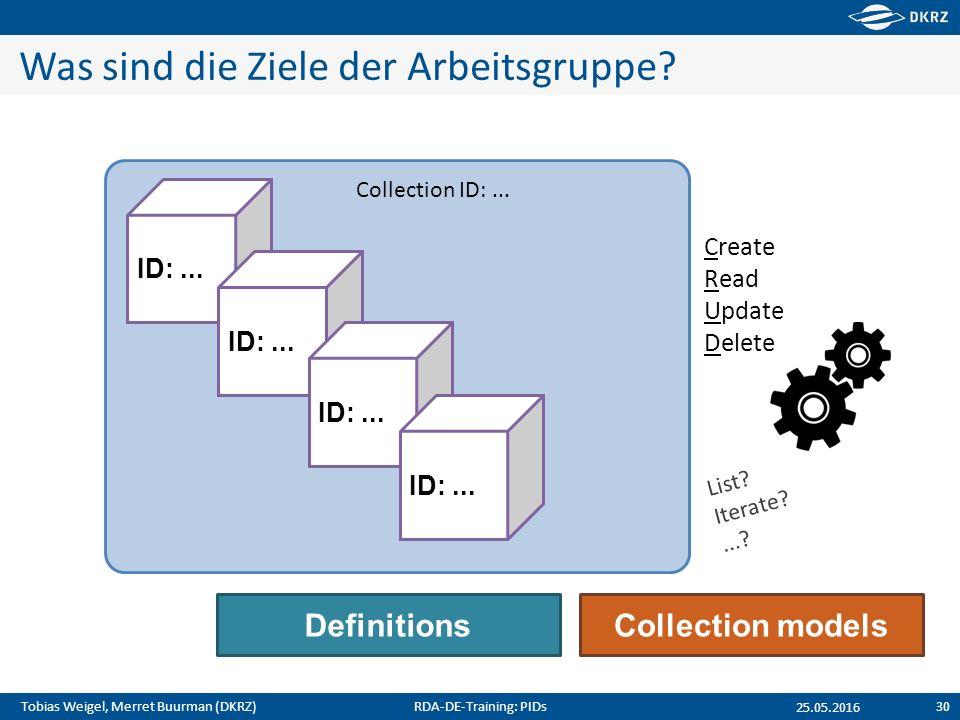 Tobias Weigel, Merret Buurman (DKRZ) Was sind die Ziele der Arbeitsgruppe? ID:... Collection ID:... Create Read Update Delete Collection models List?