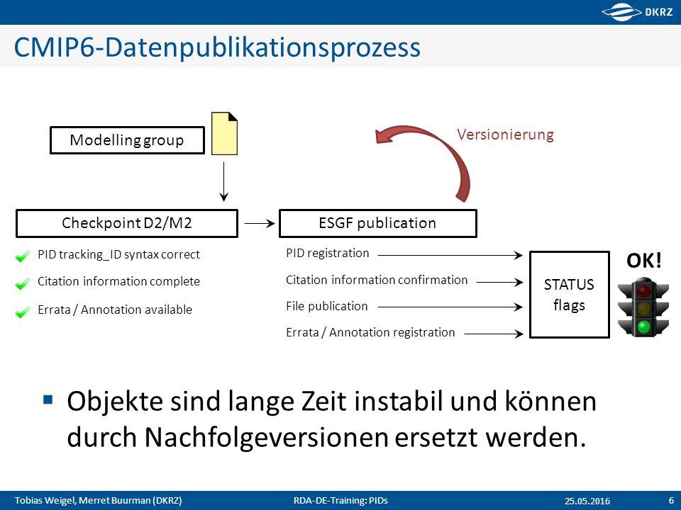 Tobias Weigel, Merret Buurman (DKRZ) CMIP6-Datenpublikationsprozess  Objekte sind lange Zeit instabil und können durch Nachfolgeversionen ersetzt werden.