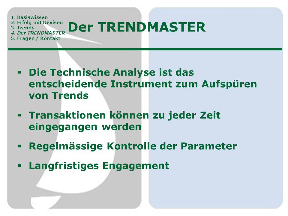 Der TRENDMASTER 1. Basiswissen 2. Erfolg mit Devisen 3. Trends 4. Der TRENDMASTER 5. Fragen / Kontakt  Die Technische Analyse ist das entscheidende I