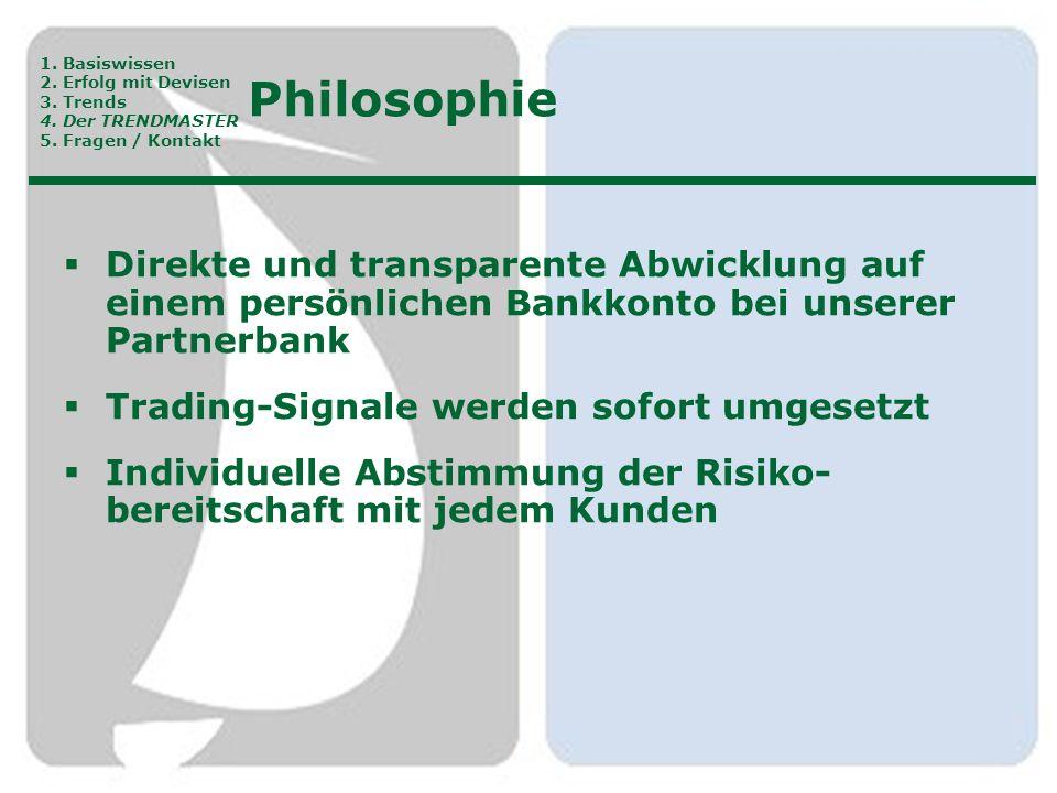 Philosophie  Direkte und transparente Abwicklung auf einem persönlichen Bankkonto bei unserer Partnerbank  Trading-Signale werden sofort umgesetzt 