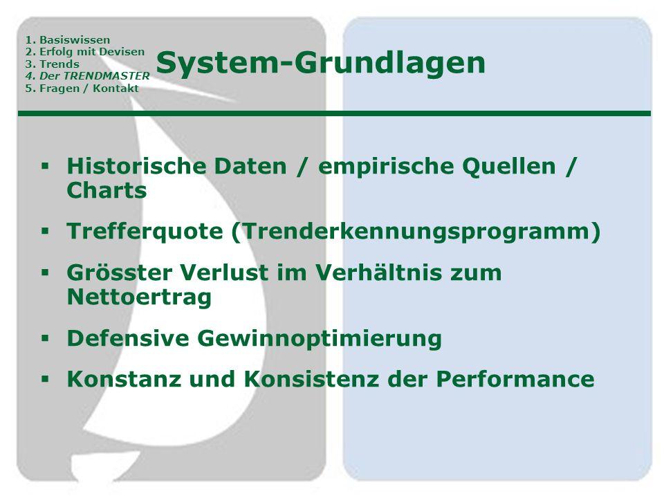 System-Grundlagen  Historische Daten / empirische Quellen / Charts  Trefferquote (Trenderkennungsprogramm)  Grösster Verlust im Verhältnis zum Nett