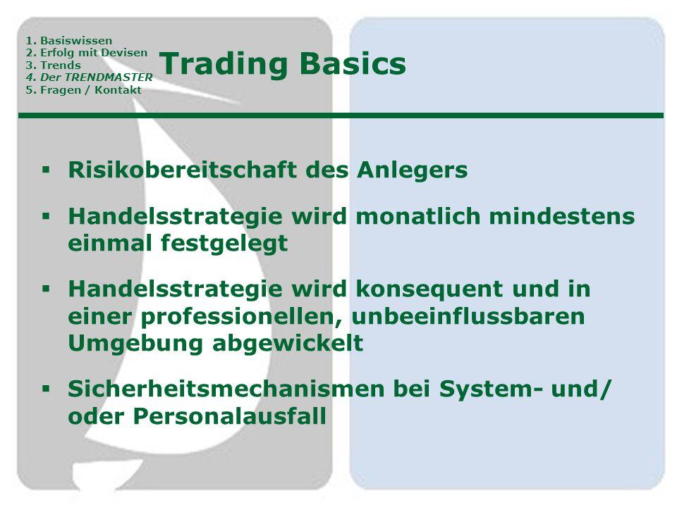 Trading Basics  Risikobereitschaft des Anlegers  Handelsstrategie wird monatlich mindestens einmal festgelegt  Handelsstrategie wird konsequent und