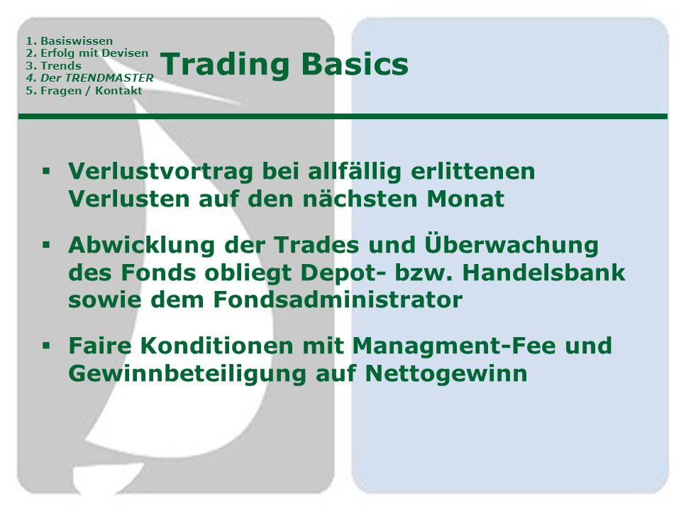 Trading Basics  Verlustvortrag bei allfällig erlittenen Verlusten auf den nächsten Monat  Abwicklung der Trades und Überwachung des Fonds obliegt De