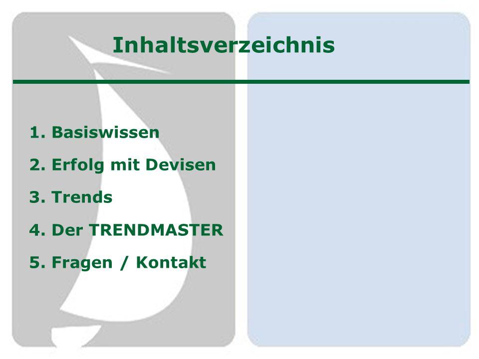 1. Basiswissen 2. Erfolg mit Devisen 3. Trends 4. Der TRENDMASTER 5. Fragen / Kontakt Inhaltsverzeichnis