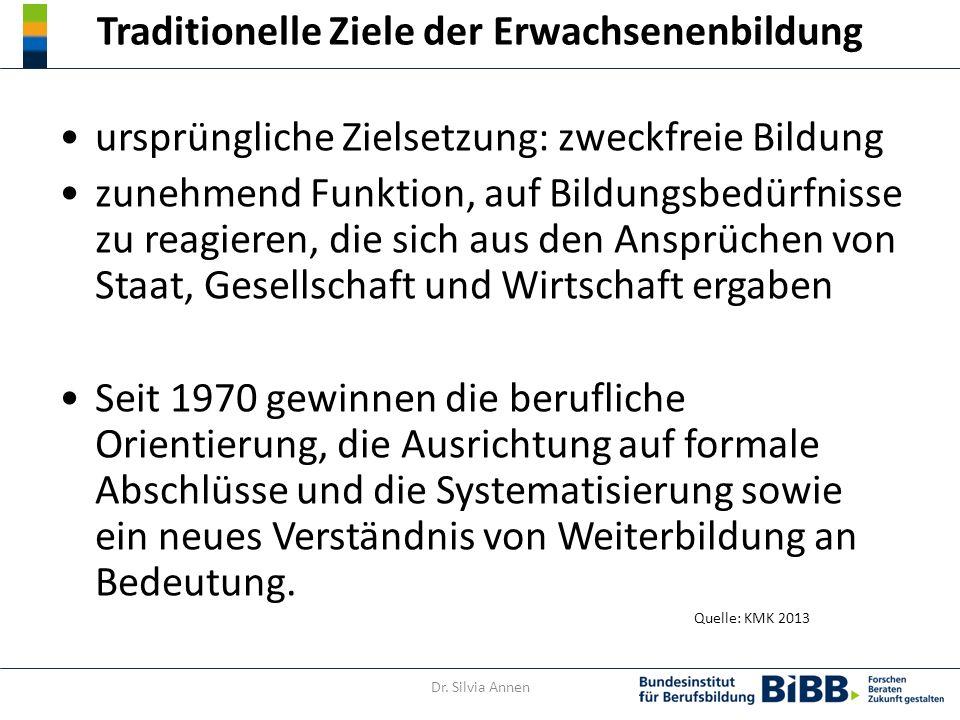 Einordnung der Qualifikationen in den DQR Quelle: DQR Handbuch 2014 Dr. Silvia Annen