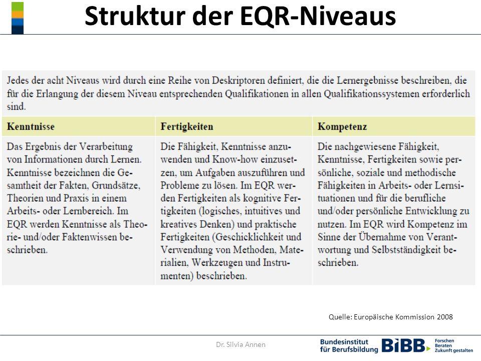 Struktur der EQR-Niveaus Quelle: Europäische Kommission 2008 Dr. Silvia Annen