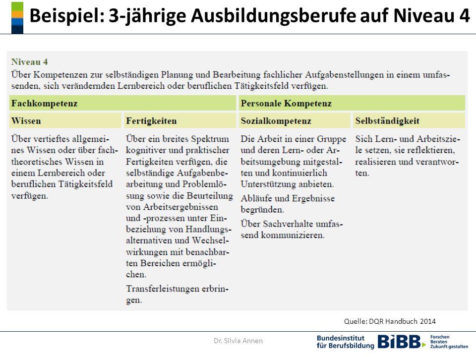 Beispiel: 3-jährige Ausbildungsberufe auf Niveau 4 Dr. Silvia Annen Quelle: DQR Handbuch 2014