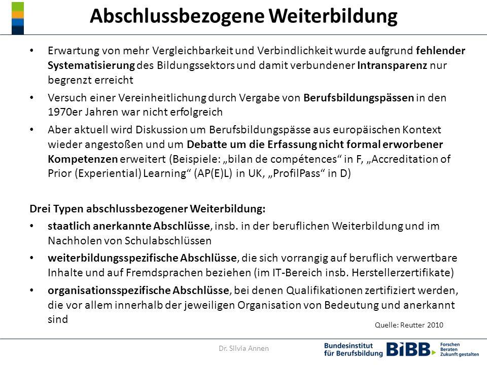 Vielen Dank für Ihre Aufmerksamkeit! Kontakt: annen@bibb.deannen@bibb.de Dr. Silvia Annen