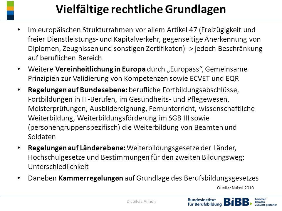 """Vielfältige rechtliche Grundlagen Im europäischen Strukturrahmen vor allem Artikel 47 (Freizügigkeit und freier Dienstleistungs- und Kapitalverkehr, gegenseitige Anerkennung von Diplomen, Zeugnissen und sonstigen Zertifikaten) -> jedoch Beschränkung auf beruflichen Bereich Weitere Vereinheitlichung in Europa durch """"Europass , Gemeinsame Prinzipien zur Validierung von Kompetenzen sowie ECVET und EQR Regelungen auf Bundesebene: berufliche Fortbildungsabschlüsse, Fortbildungen in IT-Berufen, im Gesundheits- und Pflegewesen, Meisterprüfungen, Ausbildereignung, Fernunterricht, wissenschaftliche Weiterbildung, Weiterbildungsförderung im SGB III sowie (personengruppenspezifisch) die Weiterbildung von Beamten und Soldaten Regelungen auf Länderebene: Weiterbildungsgesetze der Länder, Hochschulgesetze und Bestimmungen für den zweiten Bildungsweg; Unterschiedlichkeit Daneben Kammerregelungen auf Grundlage des Berufsbildungsgesetzes Quelle: Nuissl 2010 Dr."""