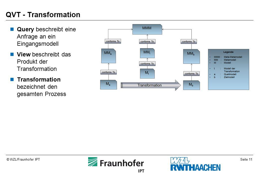 Seite 11© WZL/Fraunhofer IPT QVT - Transformation Query beschreibt eine Anfrage an ein Eingangsmodell View beschreibt das Produkt der Transformation Transformation bezeichnet den gesamten Prozess