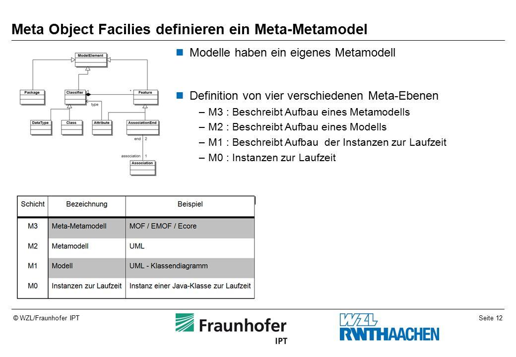 Seite 12© WZL/Fraunhofer IPT Meta Object Facilies definieren ein Meta-Metamodel Modelle haben ein eigenes Metamodell Definition von vier verschiedenen Meta-Ebenen –M3 : Beschreibt Aufbau eines Metamodells –M2 : Beschreibt Aufbau eines Modells –M1 : Beschreibt Aufbau der Instanzen zur Laufzeit –M0 : Instanzen zur Laufzeit