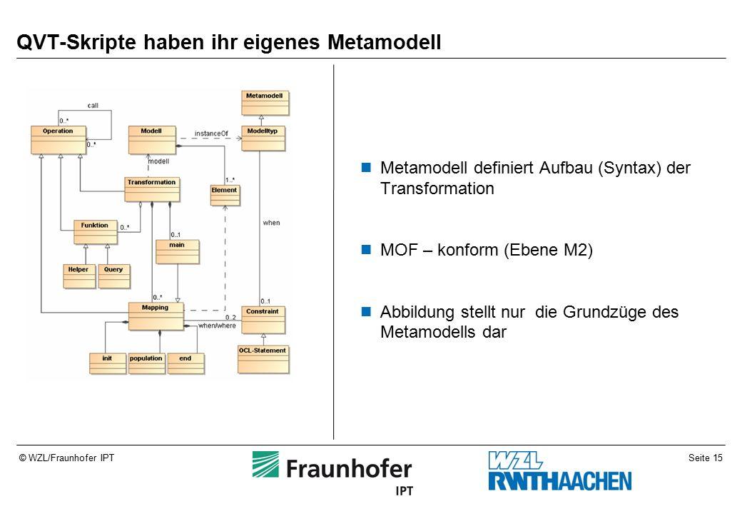 Seite 15© WZL/Fraunhofer IPT QVT-Skripte haben ihr eigenes Metamodell Metamodell definiert Aufbau (Syntax) der Transformation MOF – konform (Ebene M2) Abbildung stellt nur die Grundzüge des Metamodells dar