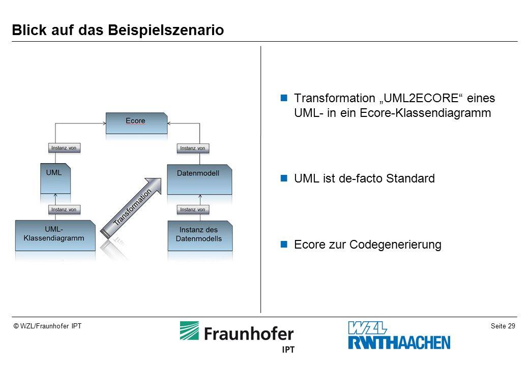 """Seite 29© WZL/Fraunhofer IPT Blick auf das Beispielszenario Transformation """"UML2ECORE eines UML- in ein Ecore-Klassendiagramm UML ist de-facto Standard Ecore zur Codegenerierung"""