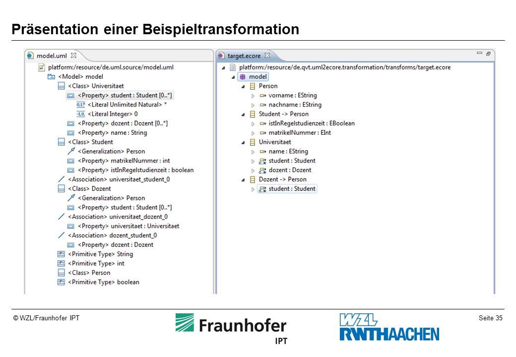 Seite 35© WZL/Fraunhofer IPT Präsentation einer Beispieltransformation