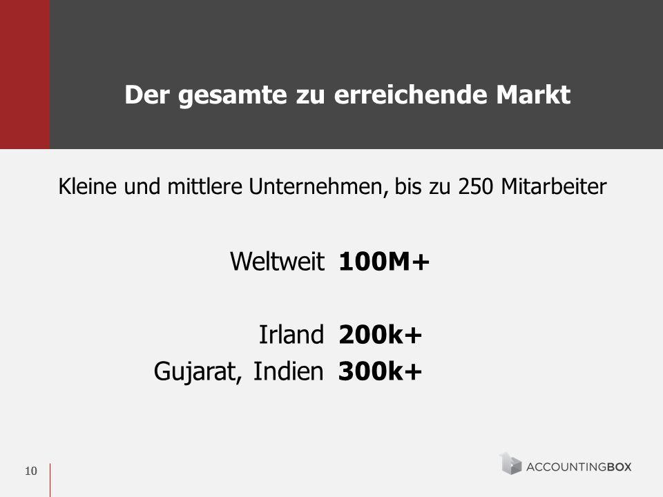 10 Der gesamte zu erreichende Markt Weltweit Irland Gujarat, Indien 100M+ 200k+ 300k+ Kleine und mittlere Unternehmen, bis zu 250 Mitarbeiter