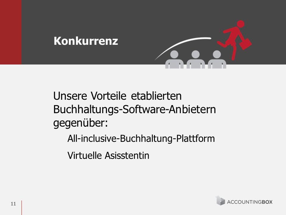 11 Unsere Vorteile etablierten Buchhaltungs-Software-Anbietern gegenüber: All-inclusive-Buchhaltung-Plattform Virtuelle Asisstentin Konkurrenz
