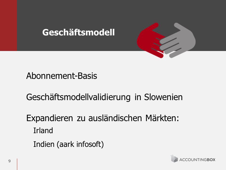 999 Abonnement-Basis Geschäftsmodellvalidierung in Slowenien Expandieren zu ausländischen Märkten: Irland Indien (aark infosoft) Geschäftsmodell