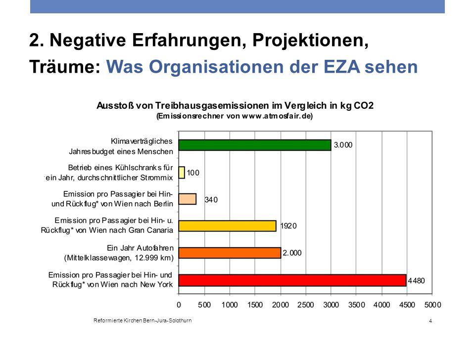 2. Negative Erfahrungen, Projektionen, Träume: Was Organisationen der EZA sehen Reformierte Kirchen Bern-Jura-Solothurn 4