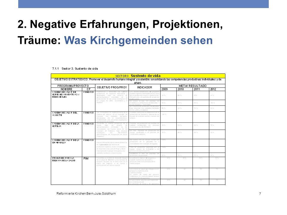 2. Negative Erfahrungen, Projektionen, Träume: Was Kirchgemeinden sehen Reformierte Kirchen Bern-Jura-Solothurn 7