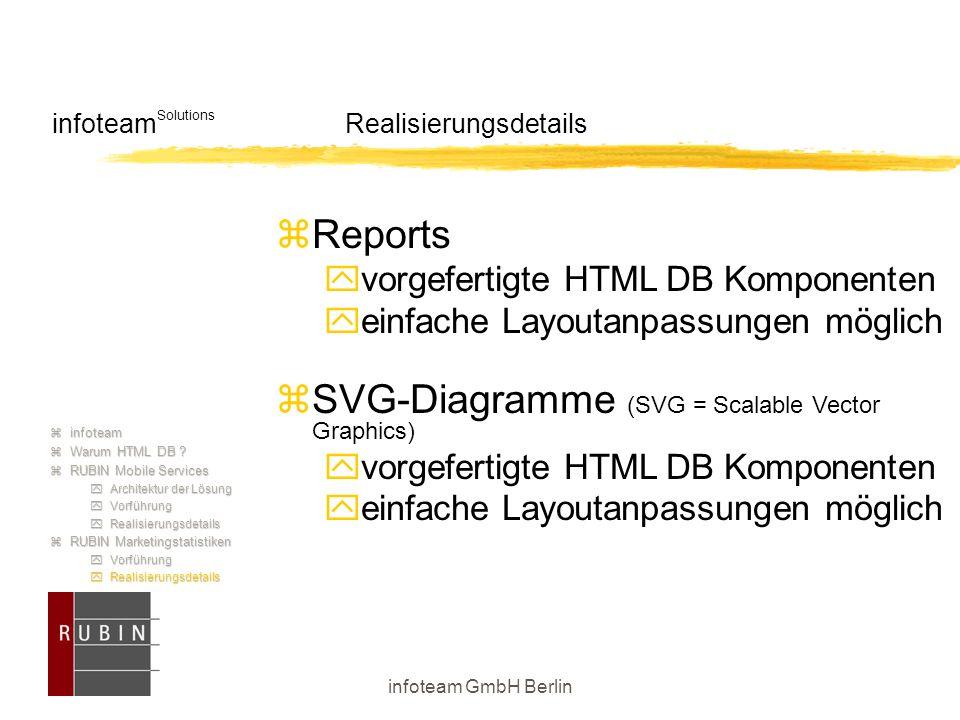 infoteam GmbH Berlin infoteam Solutions Realisierungsdetails  Reports  vorgefertigte HTML DB Komponenten  einfache Layoutanpassungen möglich  SVG-Diagramme (SVG = Scalable Vector Graphics)  vorgefertigte HTML DB Komponenten  einfache Layoutanpassungen möglich  infoteam  Warum HTML DB .