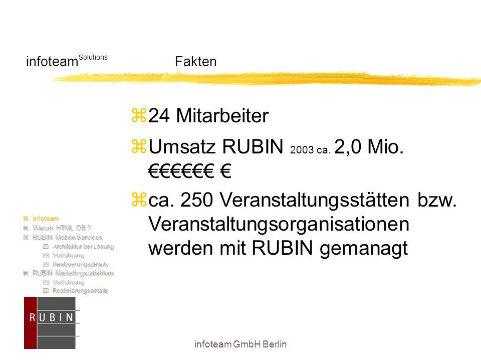 infoteam GmbH Berlin infoteam Solutions Fakten  24 Mitarbeiter  Umsatz RUBIN 2003 ca. 2,0 Mio. €€€€€€ €  ca. 250 Veranstaltungsstätten bzw. Veranst