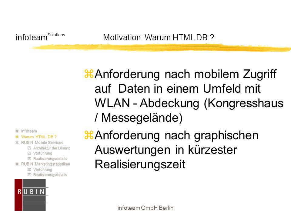 infoteam GmbH Berlin infoteam Solutions Motivation: Warum HTML DB ?  Anforderung nach mobilem Zugriff auf Daten in einem Umfeld mit WLAN - Abdeckung