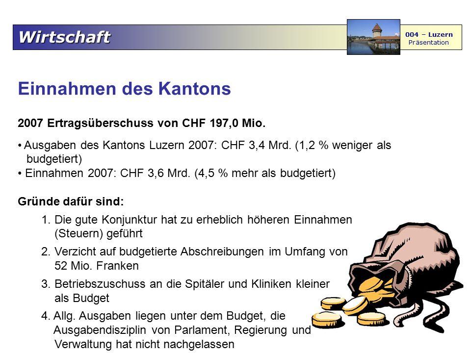 Wirtschaft 004 – Luzern Präsentation Zukunft Ziel: einen starken Kanton mit starken Zentren und starken Regionen schaffen.