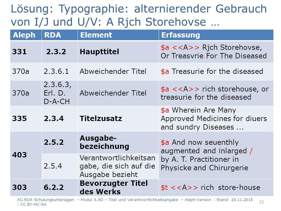 Lösung: Typographie: alternierender Gebrauch von I/J und U/V: A Rjch Storehovse … AG RDA Schulungsunterlagen – Modul 6.AD – Titel und Verantwortlichkeitsangabe – Aleph-Version | Stand: 20.11.2015 | CC BY-NC-SA 21 AlephRDAElementErfassung 3312.3.2Haupttitel $a<<A>>Rjch Storehovse, Or Treasvrie For The Diseased 370a2.3.6.1Abweichender Titel$aTreasuriefor thediseased 370a 2.3.6.3, Erl.